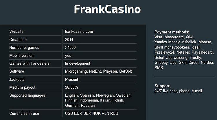support frankcasino com